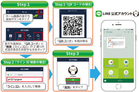 LINEアプリ登録フロー